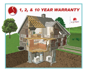 Diagram representing the workmanship and materials covered by 1, 2 and 10 year new home warranty